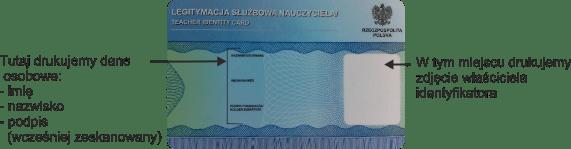 karta identyfikator